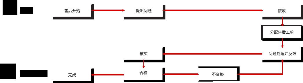 常德m6米乐app官网下载运营维护