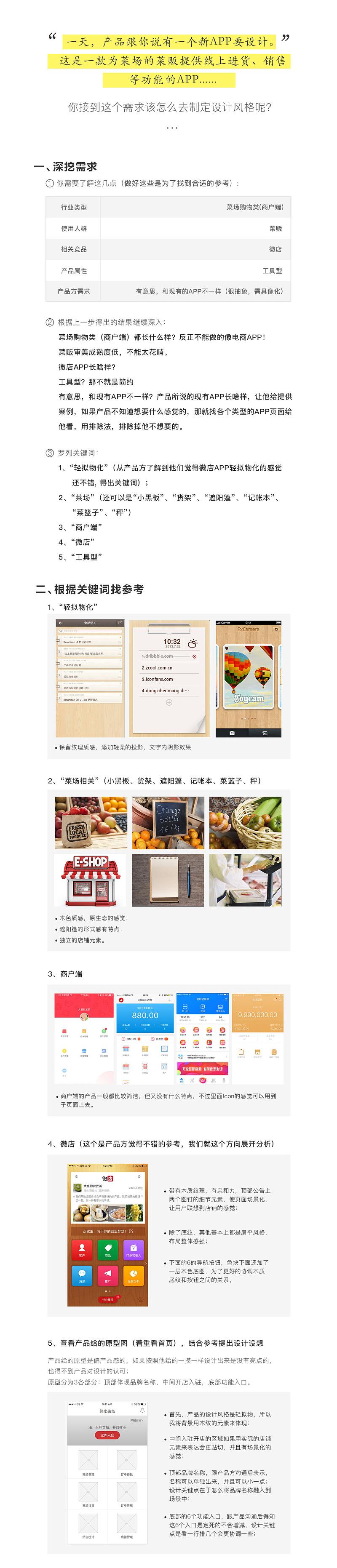app详细UI设计过程