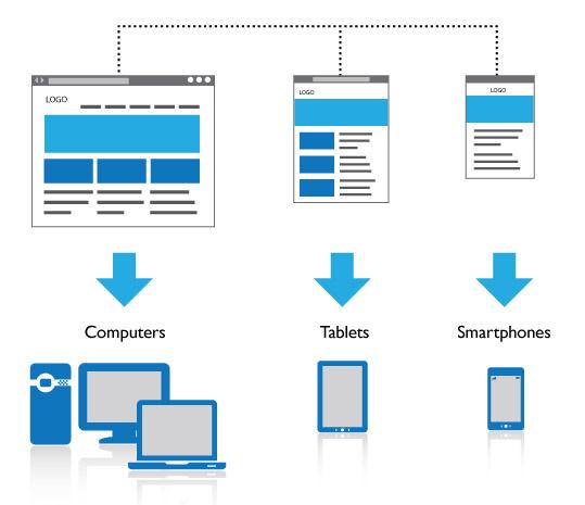 网页设计教程: 页面设计准则